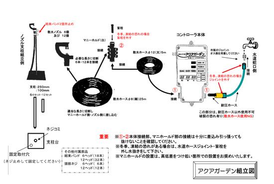 盆栽 自動散水器 アクアガーデン 取扱い説明書
